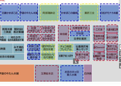 仙台エスパル本館1-1-1